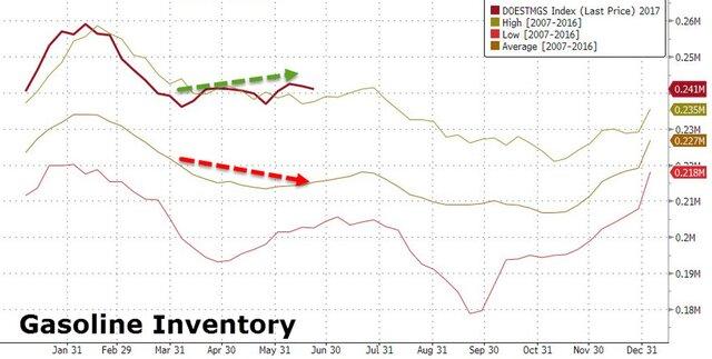 Нефть: резкое сокращение добычи и бурный рост
