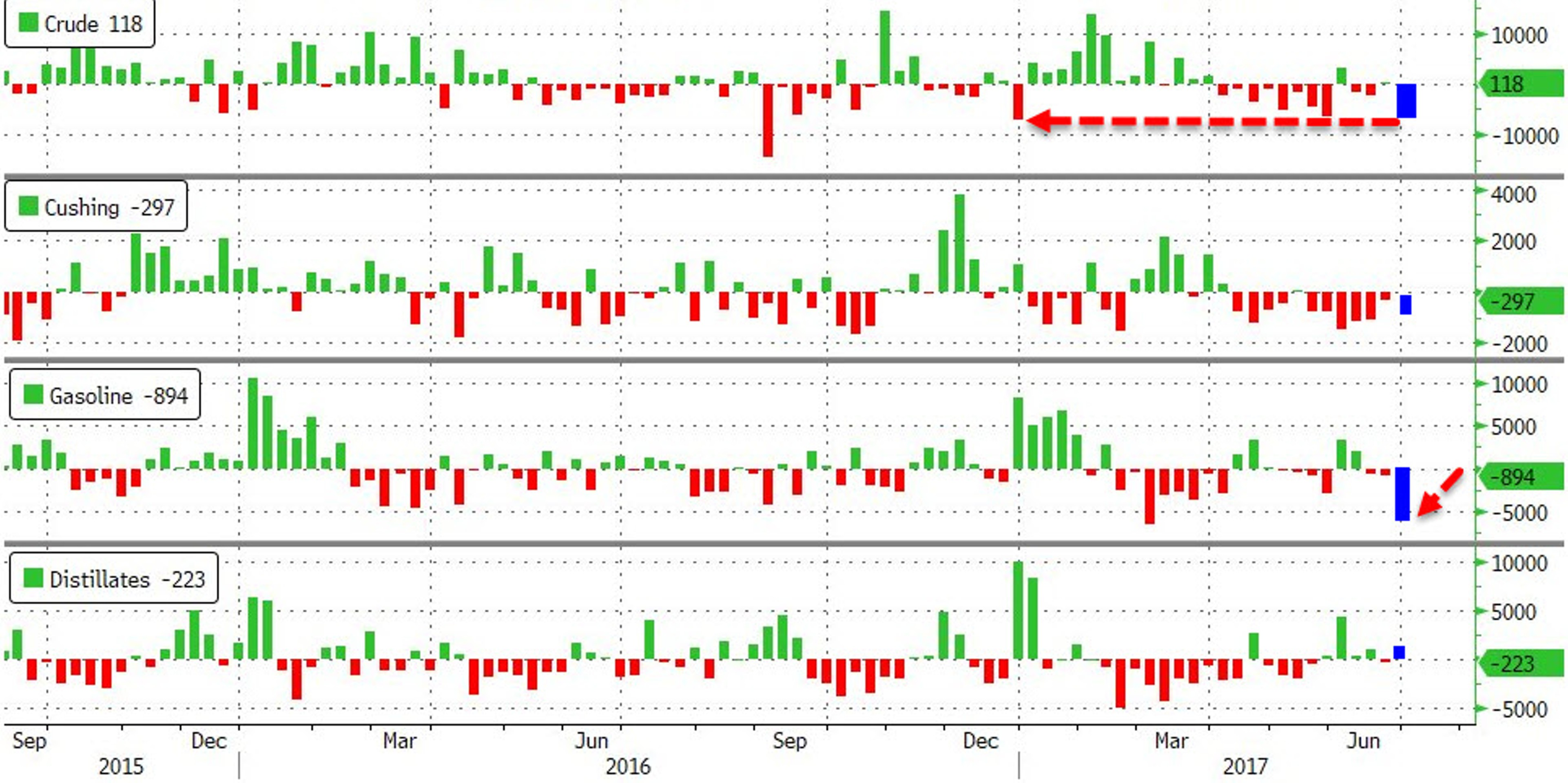 Спекулянты обвалили цену на нефть