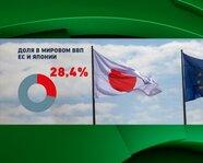 Доля в мировом ВВП ЕС и Японии