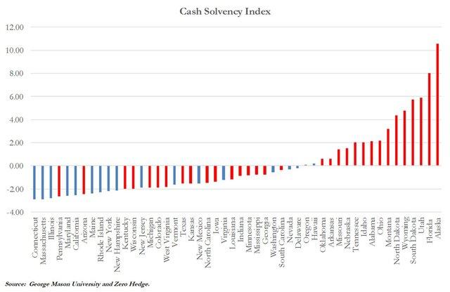 Риск банкроства