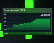 Баланс активов ФРС США