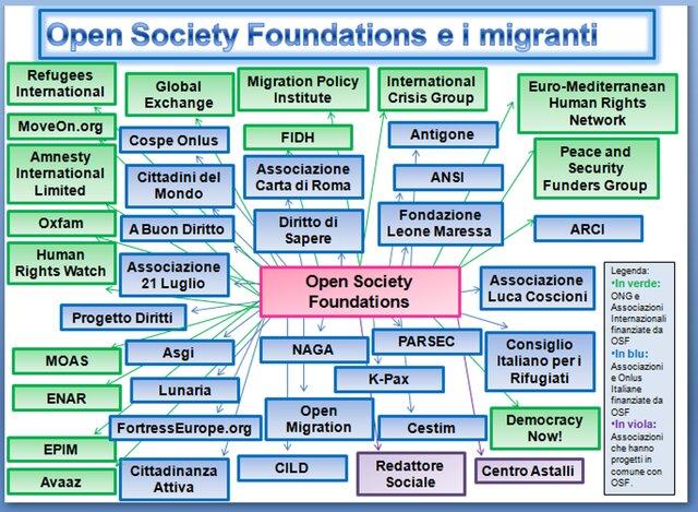 Кто представляет теневое правительство Сороса в ЕС?