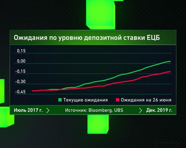 Спокойствие ноября рубль проверит нефтью