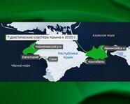 Туристические кластеры Крыма к 2020 году