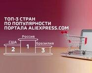 Топ 3 стран по популярности портала AliExpress