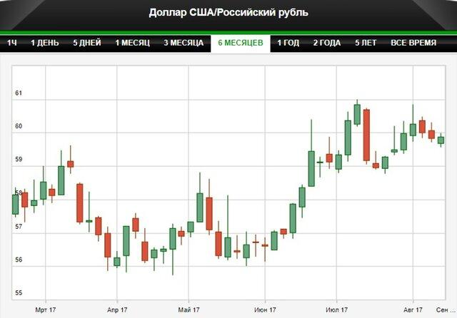 ЦБ: профицит ликвидности сохранится в августе