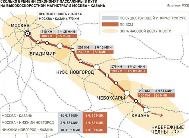 УФСИН опровергает участие осужденных встроительстве автодороги «Москва— Казань»