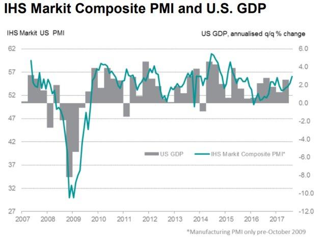 Экономика США останется без промышленности