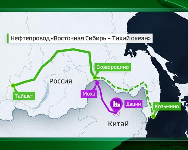 """Нефтепровод """"Восточная Сибирь - Тихий океан"""""""