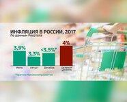 Инфляция в России в 2017 году