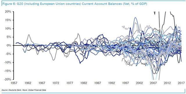 валютные резервы