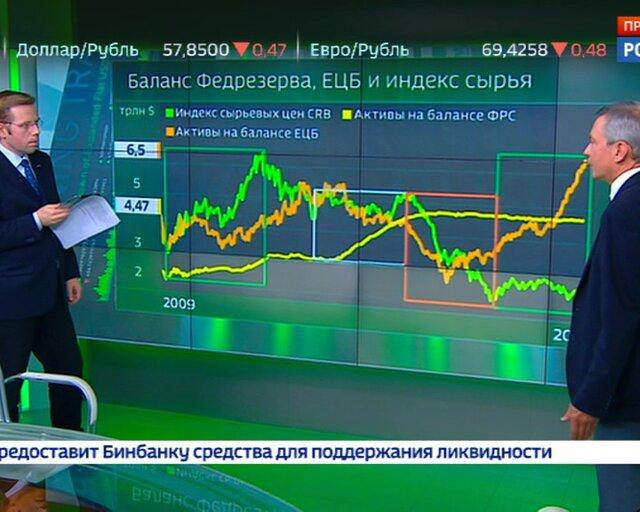 Эксперт: действия ФРС обеспечат болезненный обвал сырьевых цен