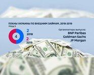 План Украины по внешним займам на 2018-19 гг.