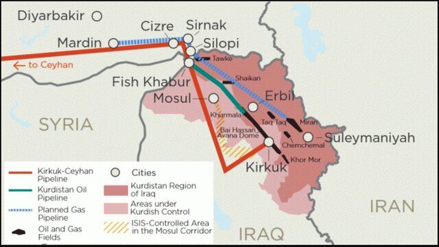"""Курдистан, """"Роснефть"""", газопровод и референдум"""