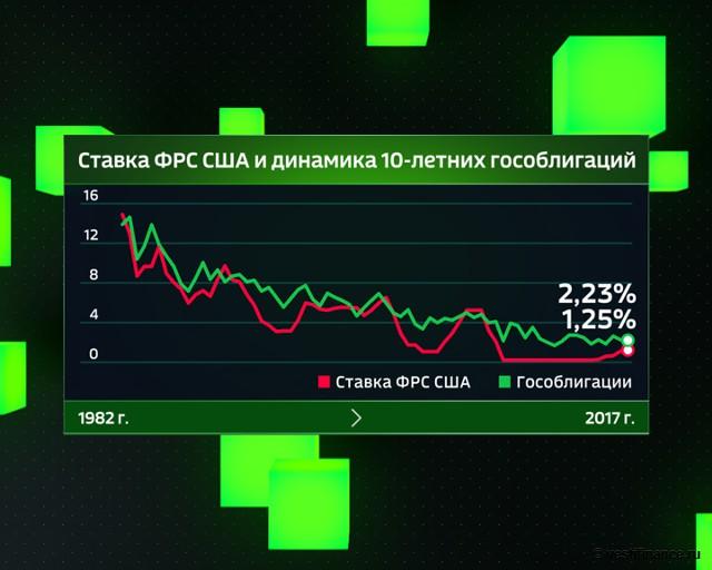 Рубль сохранит тонус, а Каталония - лицо