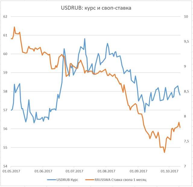 Санация, банки и валюта: стабильный курс при спросе