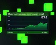 Объем капитализации криптовалют