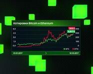 Котировки Bitcoin и Ethereum