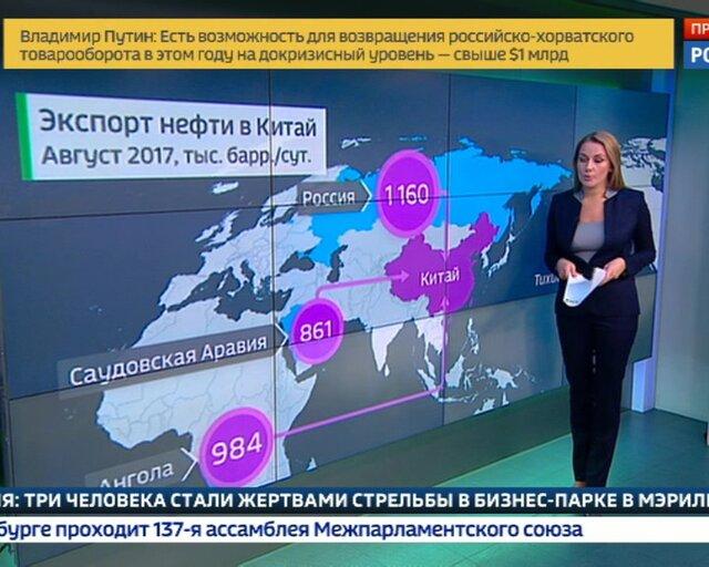 Восточная экспансия. Успехи российской нефти по пути в Азию