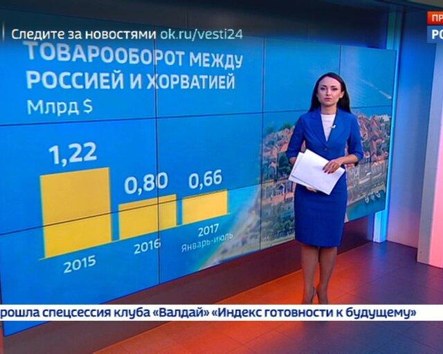 Хорватия намерена восстановить былые позиции в отношениях с РФ