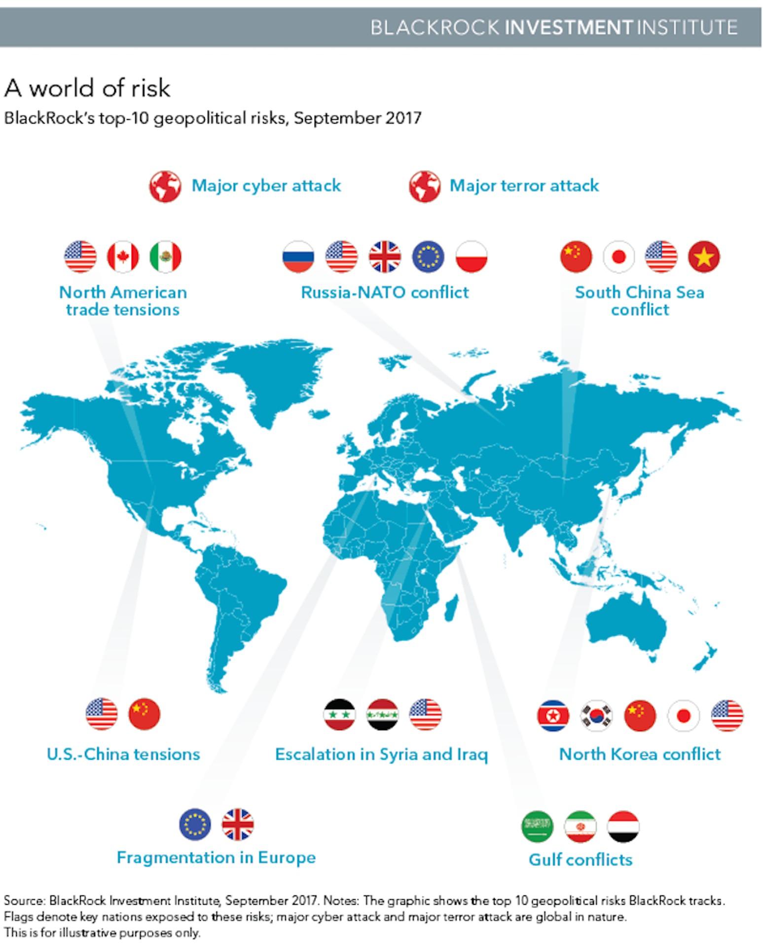 Blackrock: 10 главных геополитических рисков