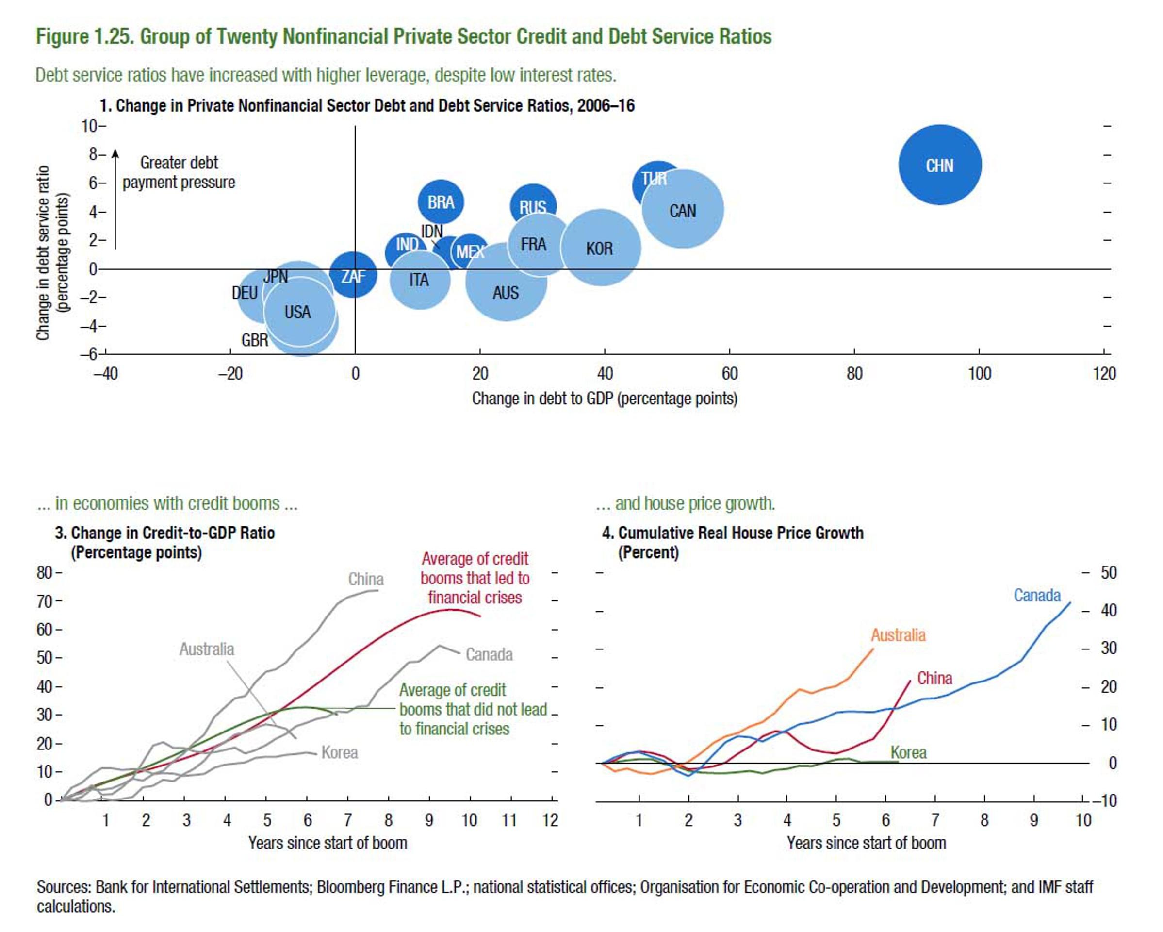 4 источника финансового краха Китая