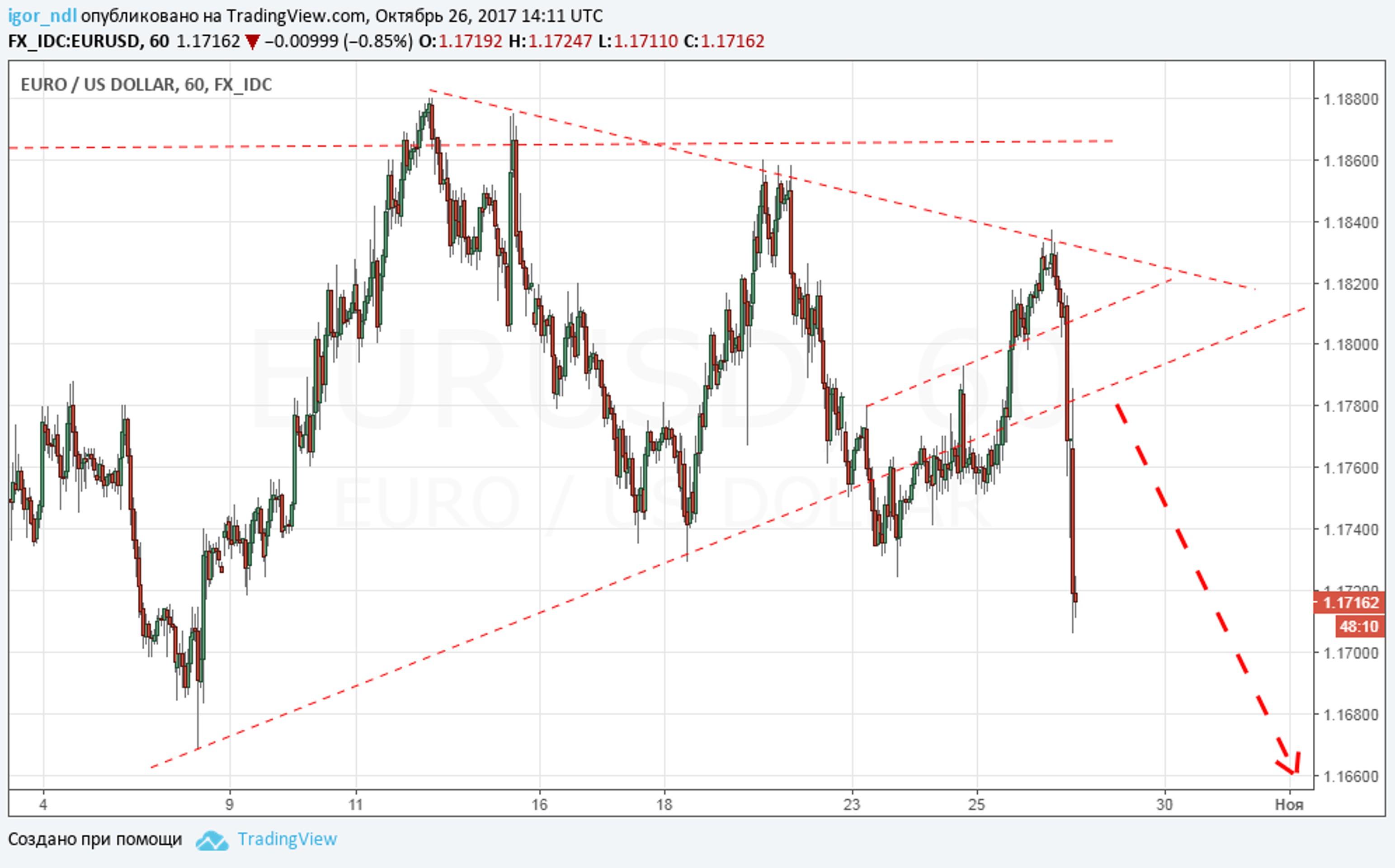 Драги опустил евро на землю