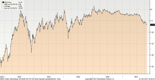 """Нефть: """"быки"""" в ожидании саммита ОПЕК"""