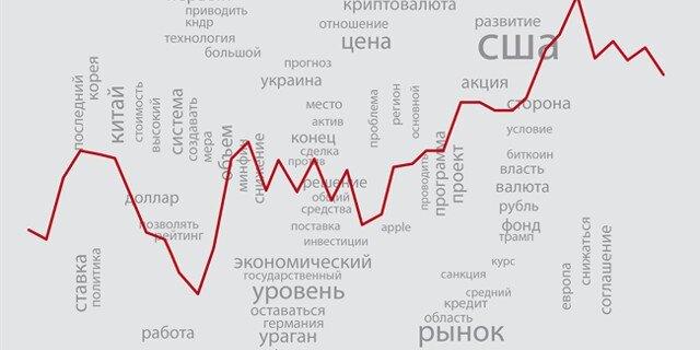 Центробанк оценил экономику РФ при помощи публикаций СМИ