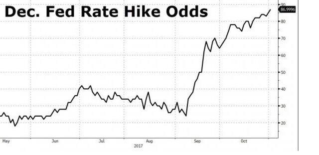 ФРС дала доллару передышку