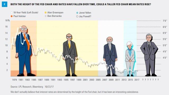 ФРС придется ужесточать политику для борьбы синфляцией— Орешкин
