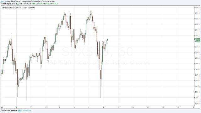 Доллар потерял опору— Reuters предупреждает