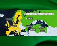 Страны-экспортеры энергоресурсов в ЕС