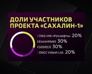 "Доли участников проекта ""Сахалин-1"""