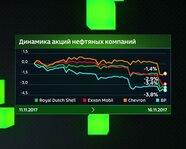 Динамика акций нефтяных компаний