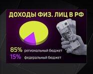 Доходы физлиц в России