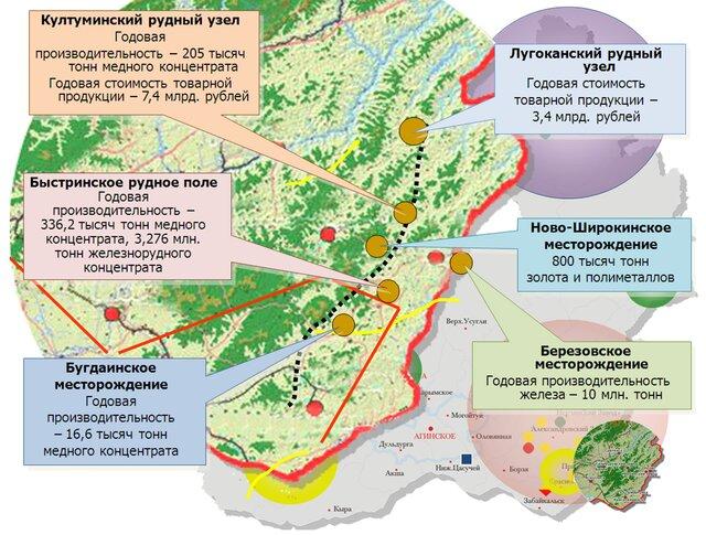Владимир Потанин оповестил ПрезидентуРФ ореализации проектов «Норникеля» вНорильске