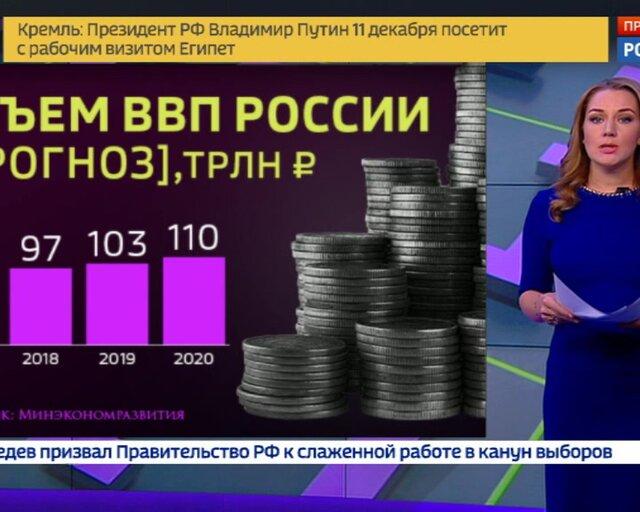 ВВП России превысит 100 трлн рублей в 2019 году