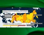 Рейтинг регионов России по уровню долговой нагрузки. Итоги-2016