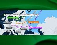 Маршруты поставок российского газа в Европу