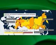 Рейтинг регионов по уровню долговой нагрузки