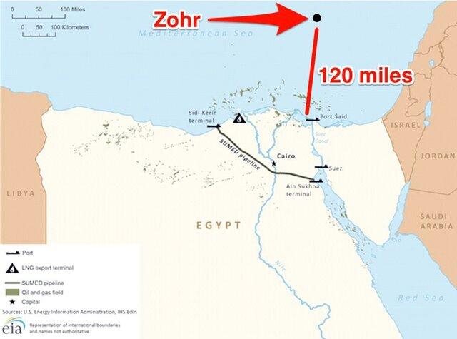 """""""Роснефть"""" начала добычу газа в Египте"""