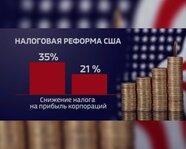 Налоговая реформа США. Снижение налога на прибыль корпораций