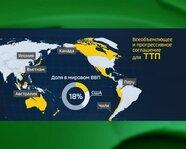 Всеобъемлющее и прогрессивное соглашение для ТТП