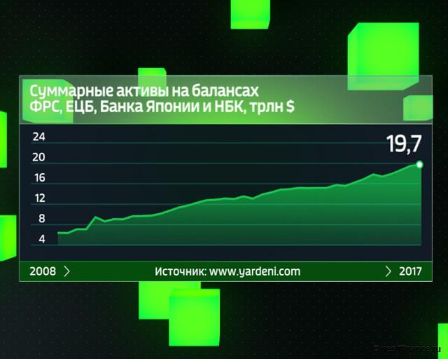 Рубль укрепится перед санкциями США