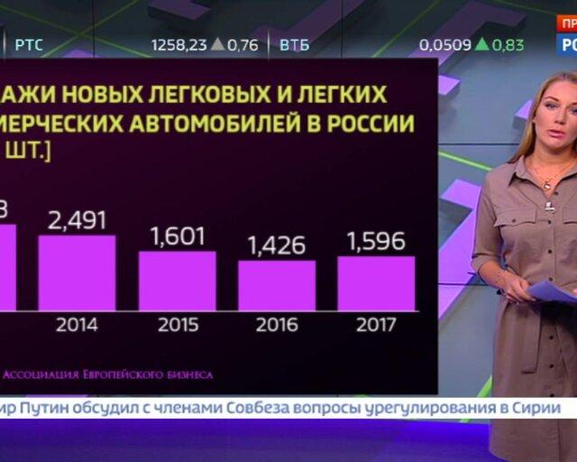 Рост впервые за 5 лет! Что стало драйвером российского авторынка