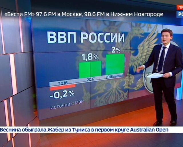 МЭР прогнозирует, что 2018-ый должен стать годом роста