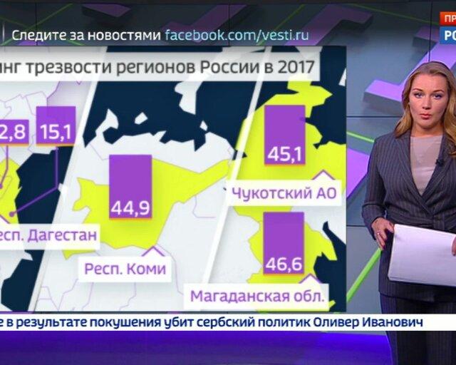 Минздрав предупреждал и не зря: в РФ стали меньше пить и курить!