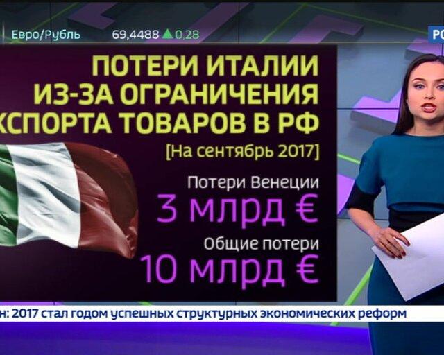 Вакцина от санкций: российский бизнес готов к новому удару США