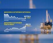 Динамика котировок биткоина и нефти Brent с 2016 года